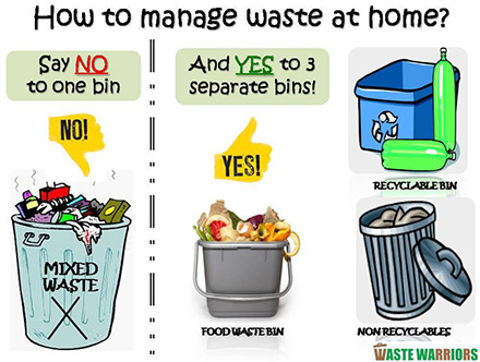 Segregate your waste waste warriors for Waste materials at home