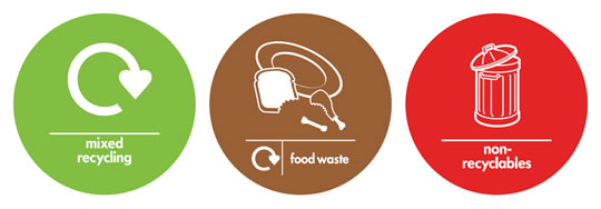 Image result for Waste Stickers